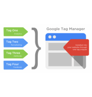 Google Conversion Tracking with Tag Manager